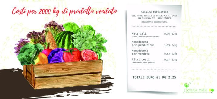 Scontrino trasparente 1 kg pomodori biologici
